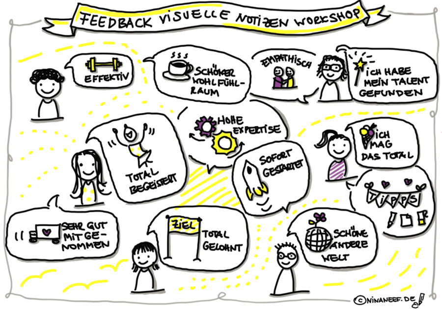 Feedback zu Graphic Recording