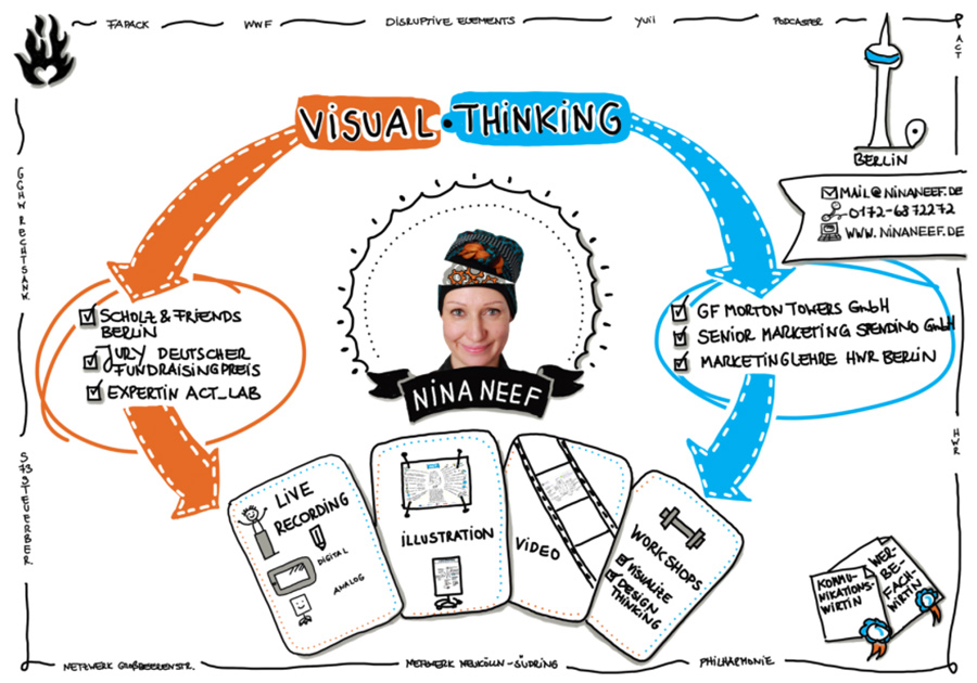 Nina Neef macht Graphic Recording