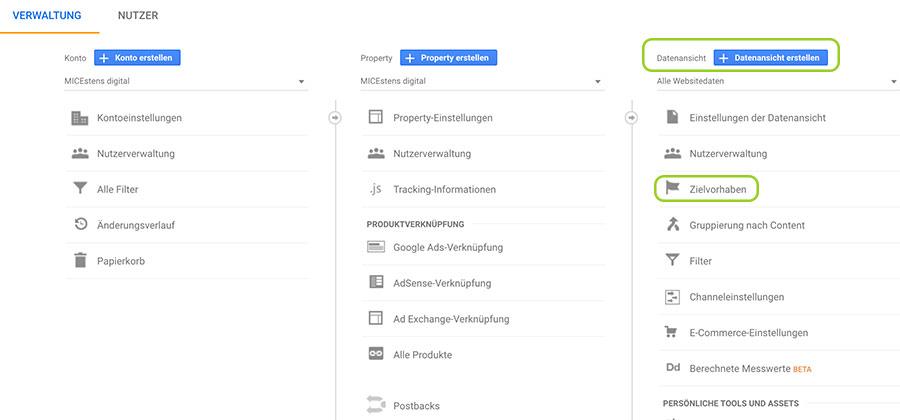 Google Analytics Zielvorhaben einrichten