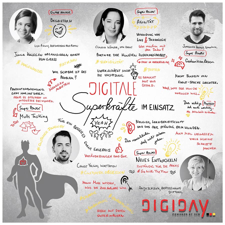 GCB | Steffi Kowalski | Graphic Recording | DigiDay18