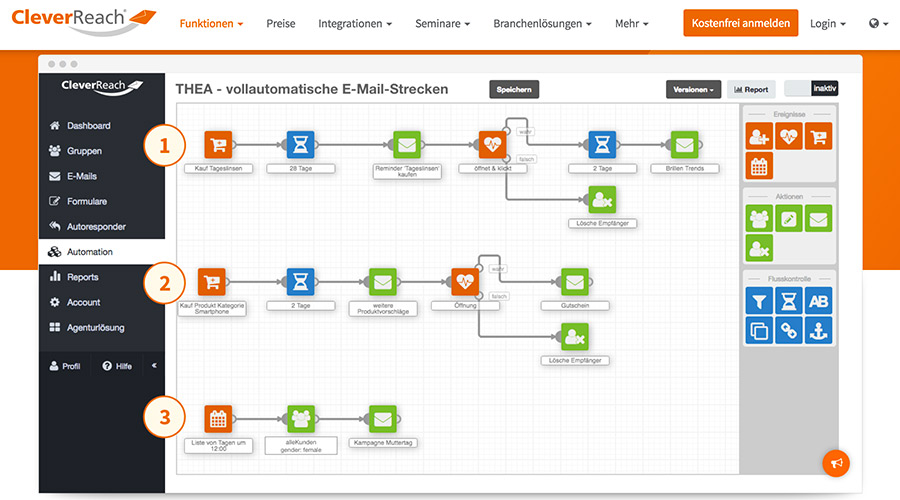 Marketing Automation mit CleverReach