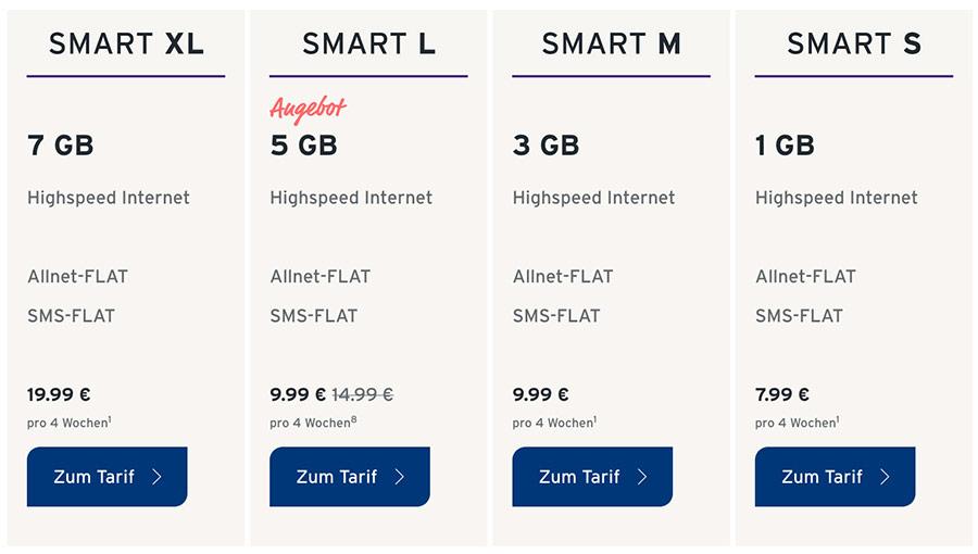 Prepaid Telefonie- und Datenvolumen bei Tchibo | Stand 14.03.2020