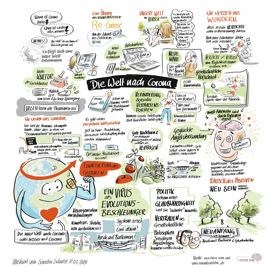 Graphic Recording bei Online-Events