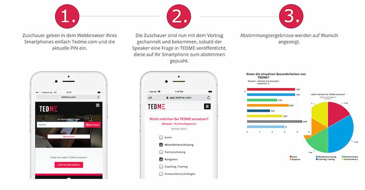 ganz leichter Einstieg ins Voting mit dem Tool von TEDME