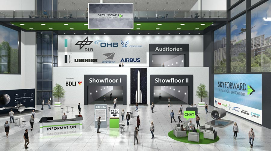 virtuelle Karrieremessen mit meetyoo: Die SkyForward
