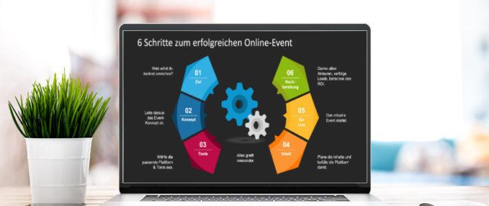 Schritt für Schritt zum erfolgreichen Online-Event