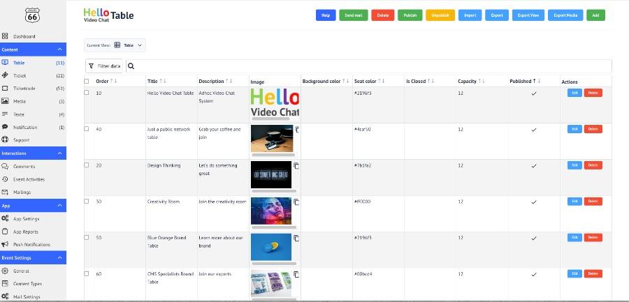 HelloSpaces individuell branden – für Onlineevents oder interne Meetings