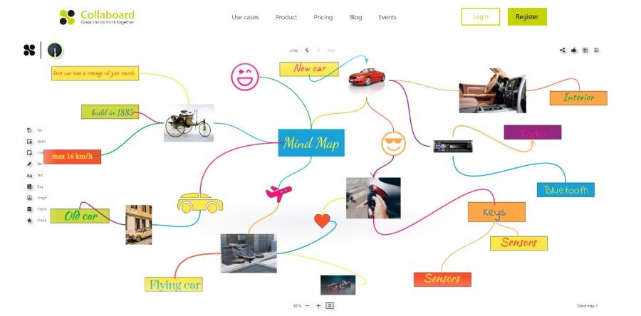 Collaboard für virtuelle Zusammenarbeit