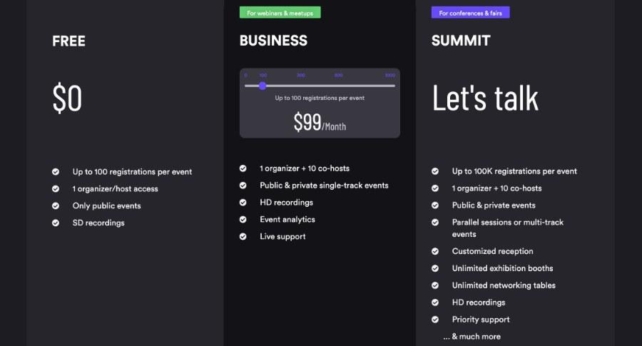 Preise von der Event-Plattform Airmeet