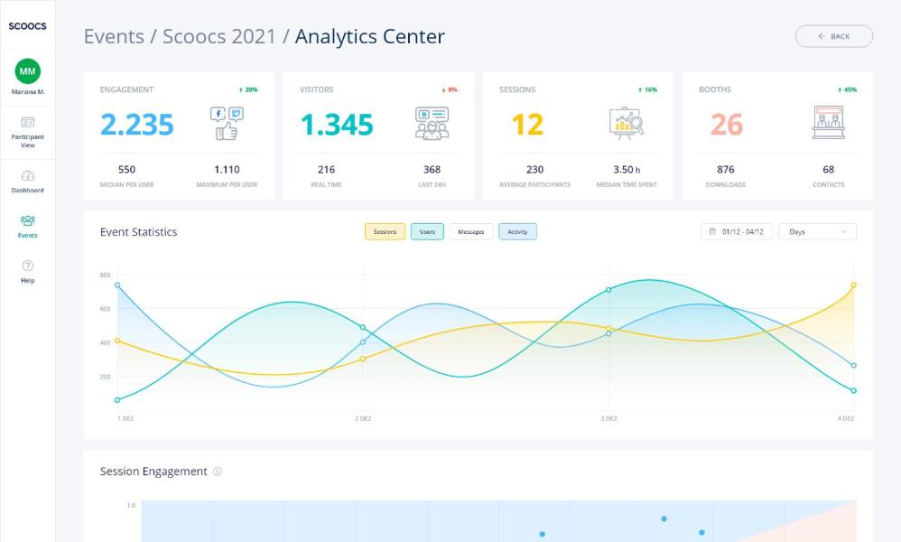 Analytics Center für virtuelle Events auf SCOOC
