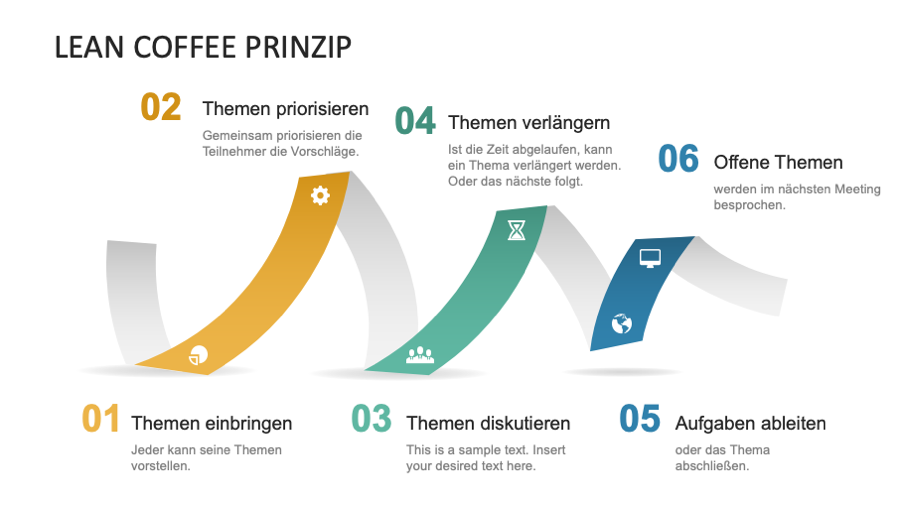 Lean Coffee Prinzip