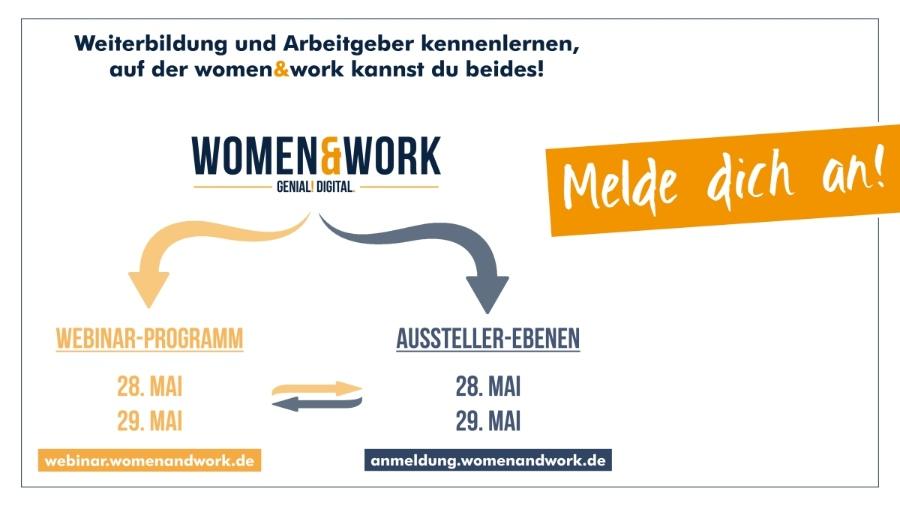 Die beiden Plattformen der Women&Work