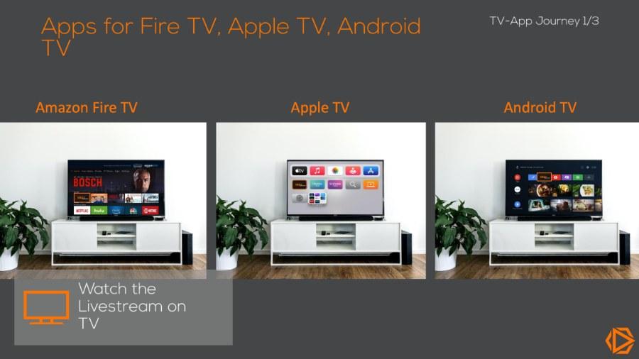 Smart TV-Apps für Online-Konzerte mit Streamboxy