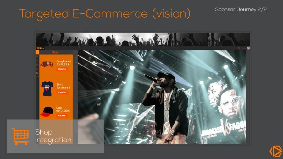 Targeted E-Commerce für (Online-)Konzerte