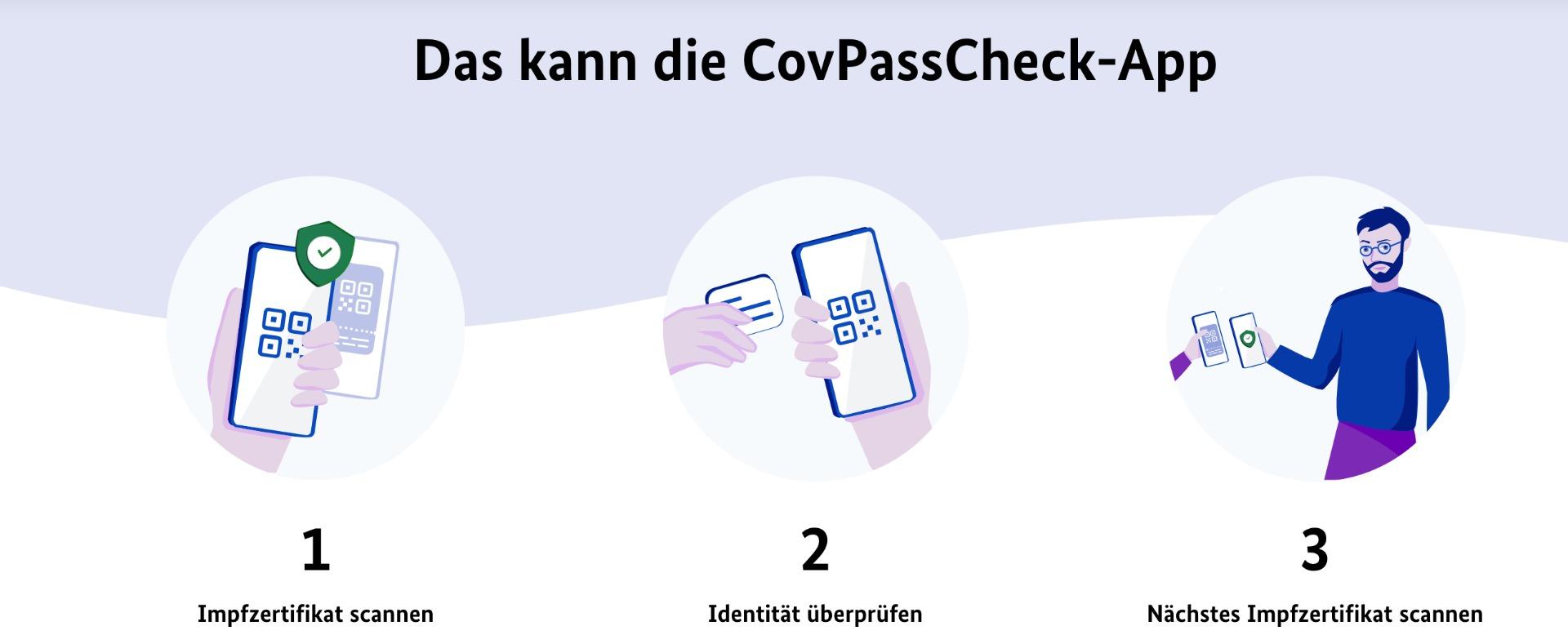 CovPass-Check-App
