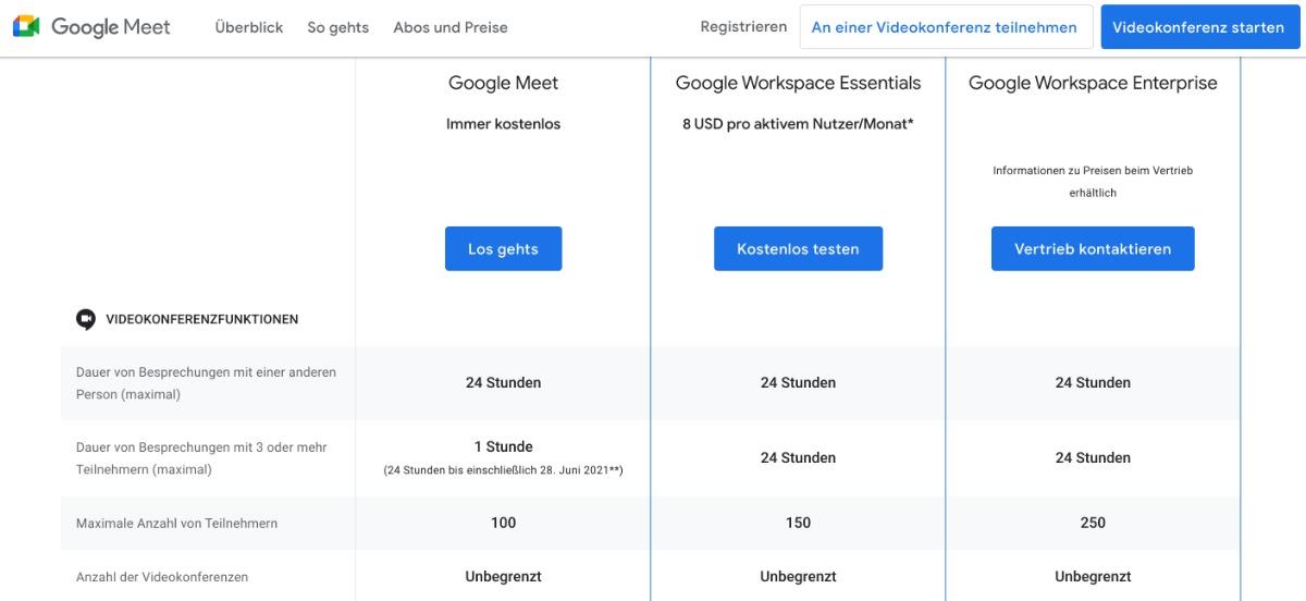 Google Meet: kostenfreies Videokonferenz-tool für Einzelnutzer