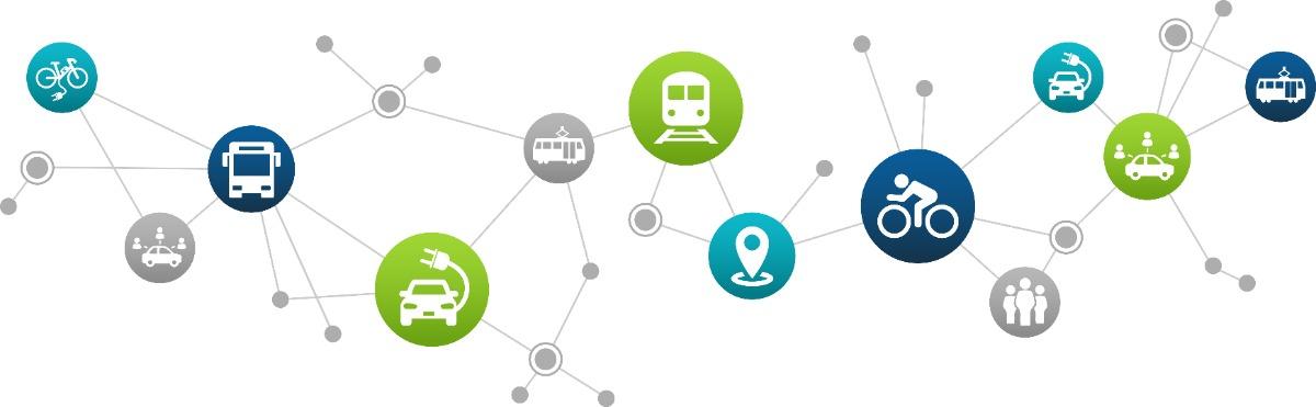 Green Mobility   Nachhaltigkeit bei Events