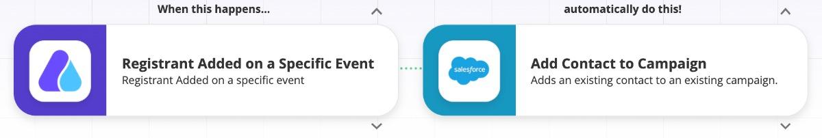 Zap: Airmeet und Salesforce